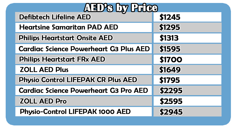 Pricing Is Based On Map Including Licable Rebates As Of 11 13 2009